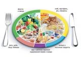 Гостинично-развлекательный клуб Фора - иконка «питание» в Юргамыше